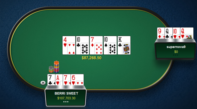 Finer Options for the Best Casino Reviews
