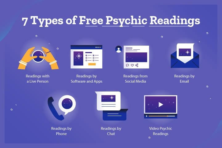 Is That This Psychic Checking Out Online Providers Point In Fact That Arduous